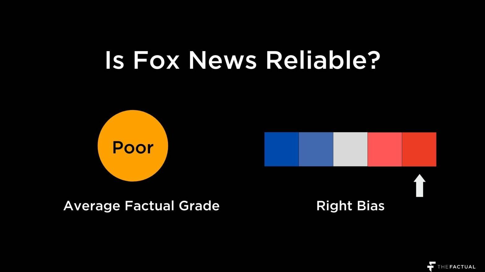 Fox News Reliable