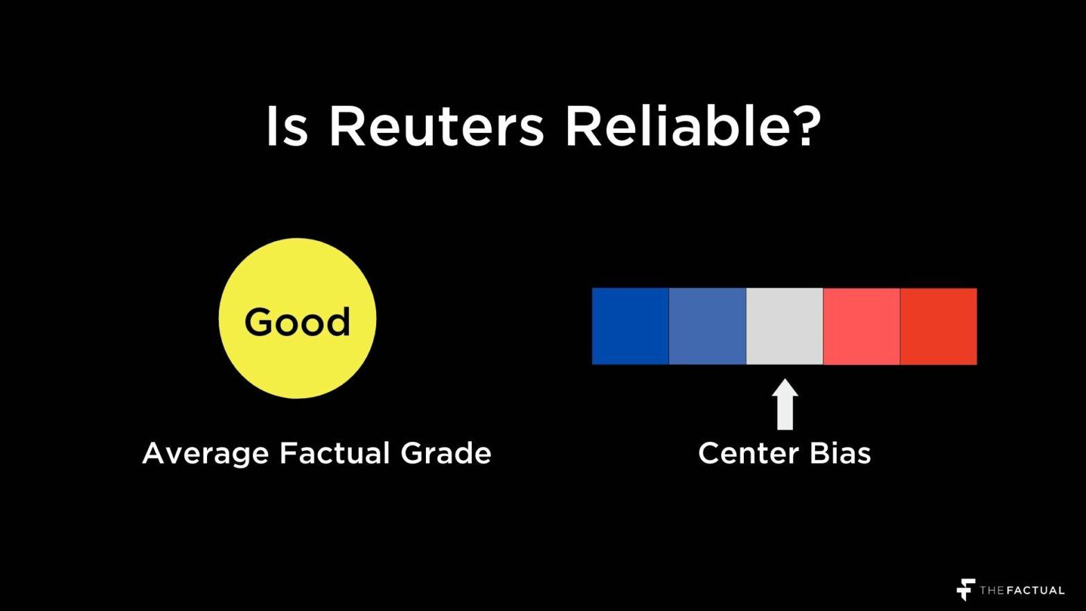 Reuters Reliable