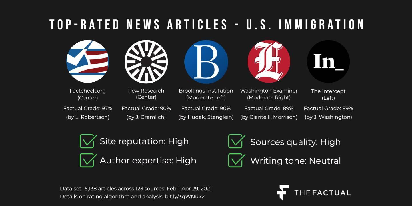 Best News Articles U.S. Immigration