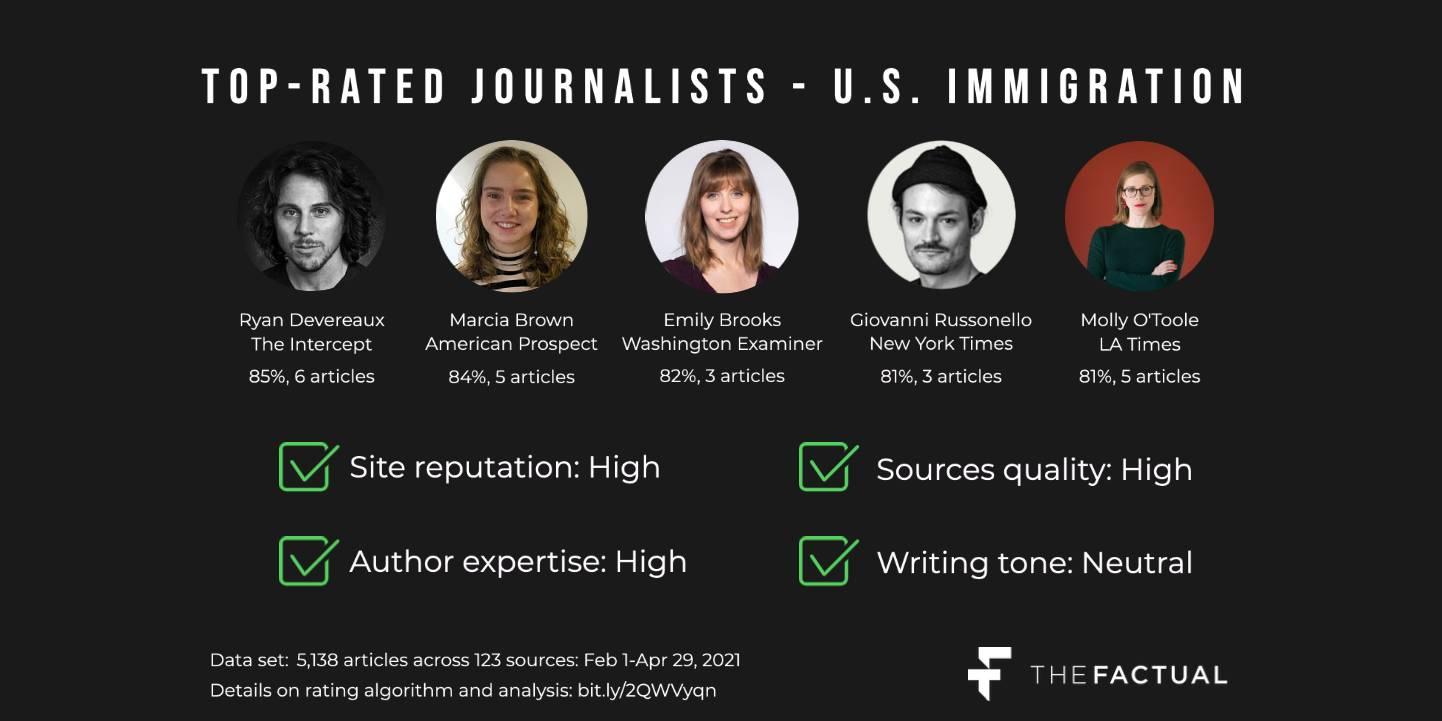 Best Journalists Immigration