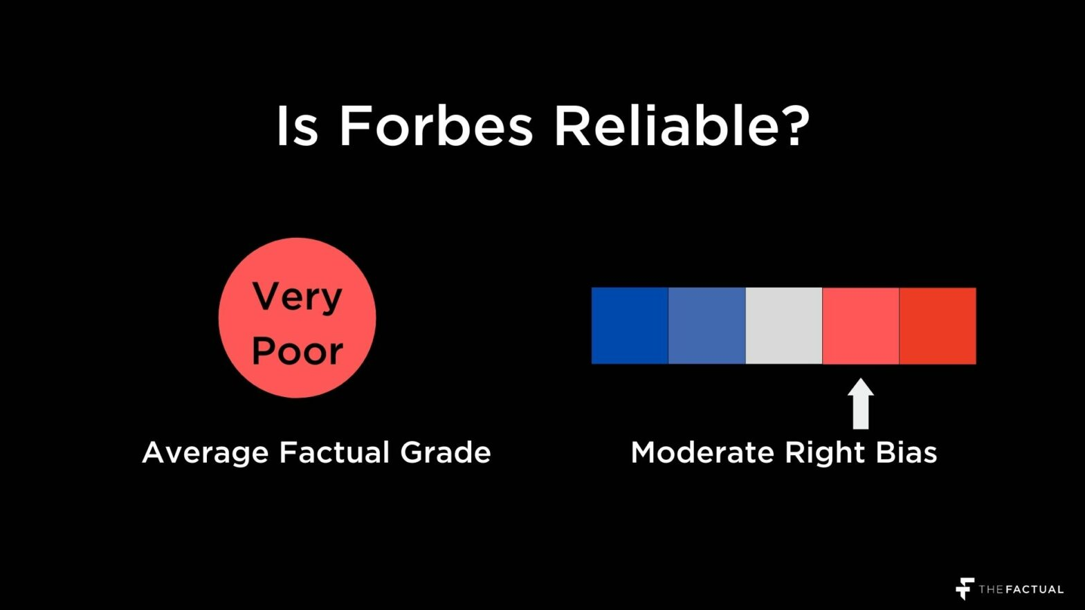 Forbes Reliable